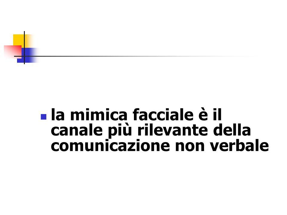 la mimica facciale è il canale più rilevante della comunicazione non verbale