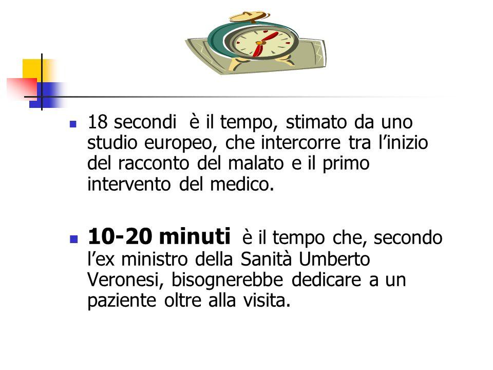 18 secondi è il tempo, stimato da uno studio europeo, che intercorre tra linizio del racconto del malato e il primo intervento del medico. 10-20 minut