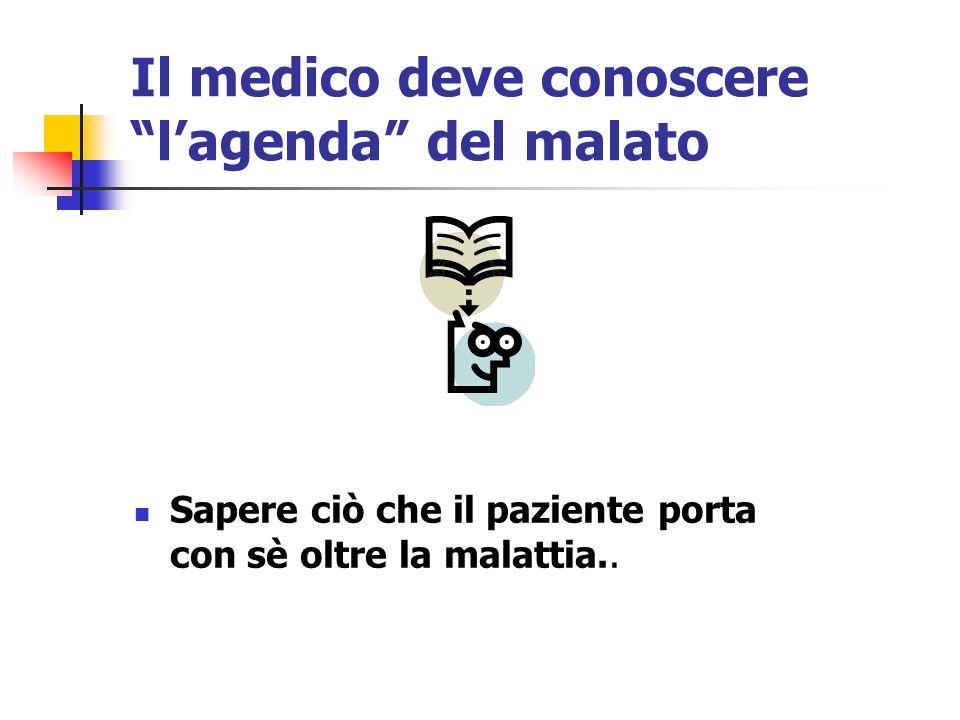 Il medico deve conoscere lagenda del malato Sapere ciò che il paziente porta con sè oltre la malattia..