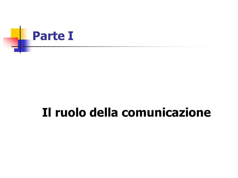 Parte I Il ruolo della comunicazione
