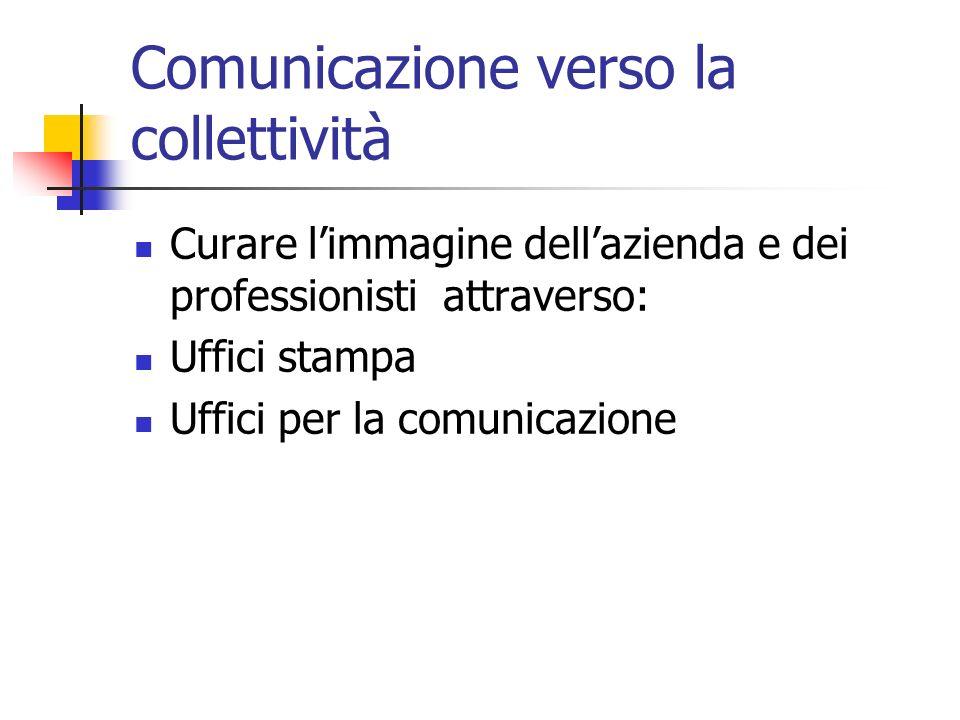 Comunicazione verso la collettività Curare limmagine dellazienda e dei professionisti attraverso: Uffici stampa Uffici per la comunicazione