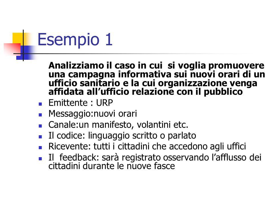 Esempio 1 Analizziamo il caso in cui si voglia promuovere una campagna informativa sui nuovi orari di un ufficio sanitario e la cui organizzazione ven