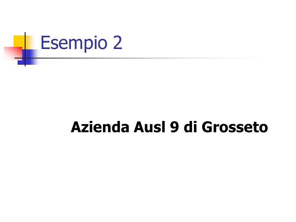 Esempio 2 Azienda Ausl 9 di Grosseto