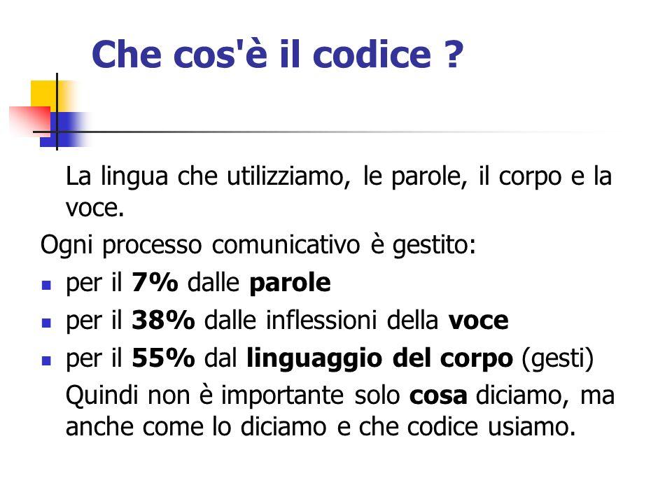 Che cos'è il codice ? La lingua che utilizziamo, le parole, il corpo e la voce. Ogni processo comunicativo è gestito: per il 7% dalle parole per il 38