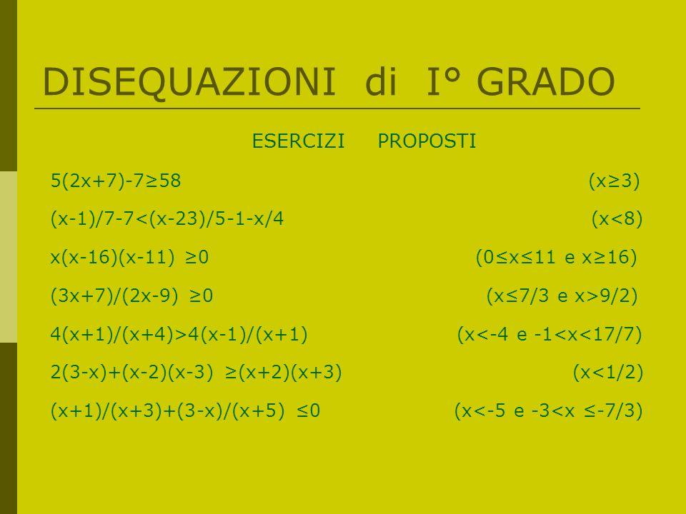 DISEQUAZIONI di I° GRADO ESERCIZI PROPOSTI 5(2x+7)-758 (x3) (x-1)/7-7<(x-23)/5-1-x/4 (x<8) x(x-16)(x-11) 0 (0x11 e x16) (3x+7)/(2x-9) 0 (x7/3 e x>9/2) 4(x+1)/(x+4)>4(x-1)/(x+1) (x<-4 e -1<x<17/7) 2(3-x)+(x-2)(x-3) (x+2)(x+3) (x<1/2) (x+1)/(x+3)+(3-x)/(x+5) 0 (x<-5 e -3<x -7/3)