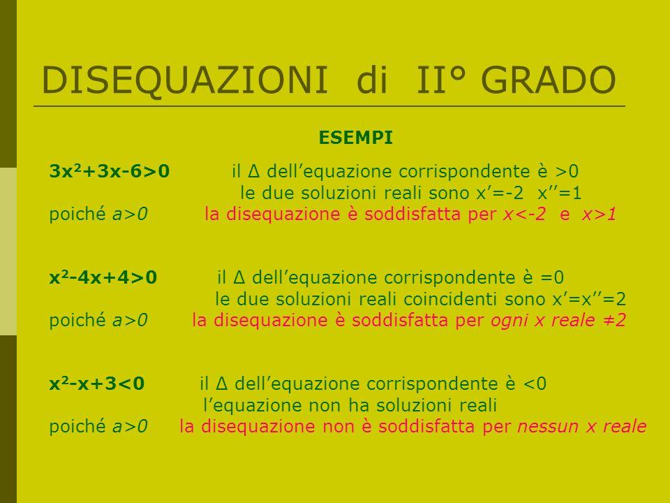 DISEQUAZIONI di II° GRADO ESEMPI 3x 2 +3x-6>0 il Δ dellequazione corrispondente è >0 le due soluzioni reali sono x=-2 x=1 poiché a>0 la disequazione è soddisfatta per x 1 x 2 -4x+4>0 il Δ dellequazione corrispondente è =0 le due soluzioni reali coincidenti sono x=x=2 poiché a>0 la disequazione è soddisfatta per ogni x reale 2 x 2 -x+3<0 il Δ dellequazione corrispondente è <0 lequazione non ha soluzioni reali poiché a>0 la disequazione non è soddisfatta per nessun x reale