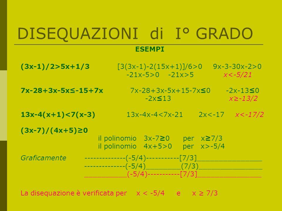 DISEQUAZIONI di I° GRADO ESEMPI (3x-1)/2>5x+1/3 [3(3x-1)-2(15x+1)]/6>0 9x-3-30x-2>0 -21x-5>0 -21x>5 x<-5/21 7x-28+3x-5x-15+7x 7x-28+3x-5x+15-7x0 -2x-130 -2x13 x-13/2 13x-4(x+1)<7(x-3) 13x-4x-4<7x-21 2x<-17 x<-17/2 (3x-7)/(4x+5)0 il polinomio 3x-70 per x7/3 il polinomio 4x+5>0 per x>-5/4 Graficamente --------------(-5/4)-----------[7/3]_______________ --------------(-5/4)________(7/3)_______________ __________(-5/4)-----------[7/3]_______________ La disequazione è verificata per x < -5/4 e x 7/3