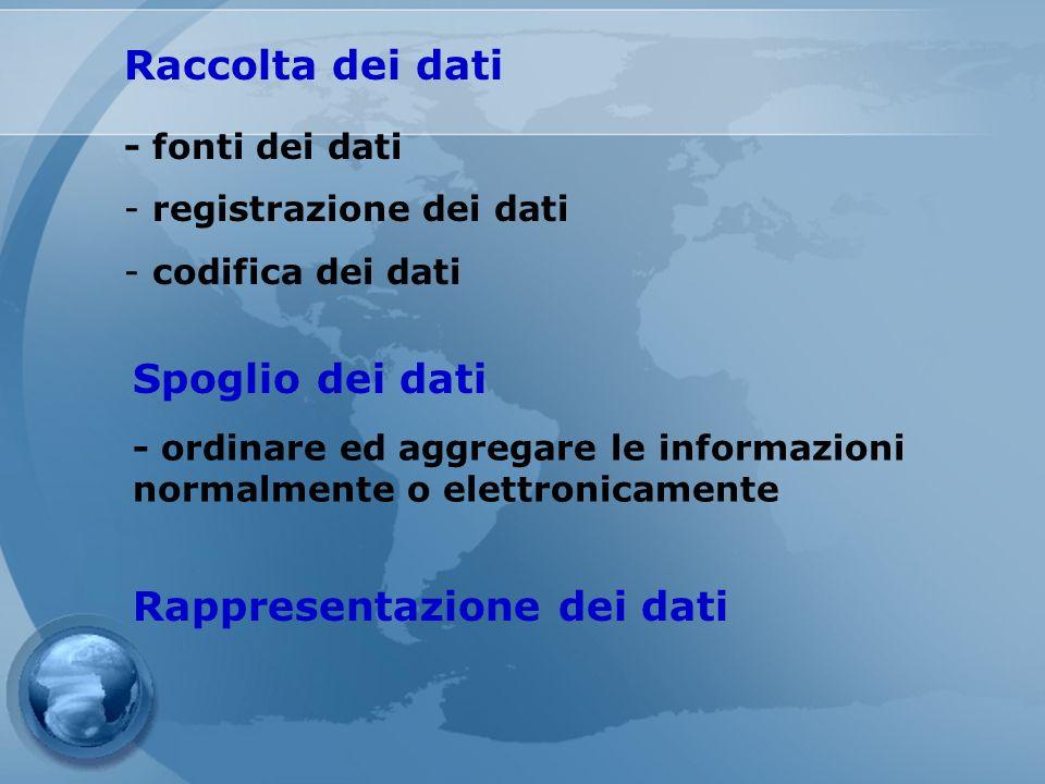 - fonti dei dati - registrazione dei dati - codifica dei dati - ordinare ed aggregare le informazioni normalmente o elettronicamente Rappresentazione