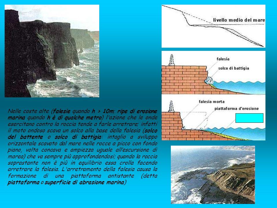 Nelle coste alte (falesie quando h > 10m; ripe di erosione marina quando h è di qualche metro) l'azione che le onde esercitano contro la roccia tende