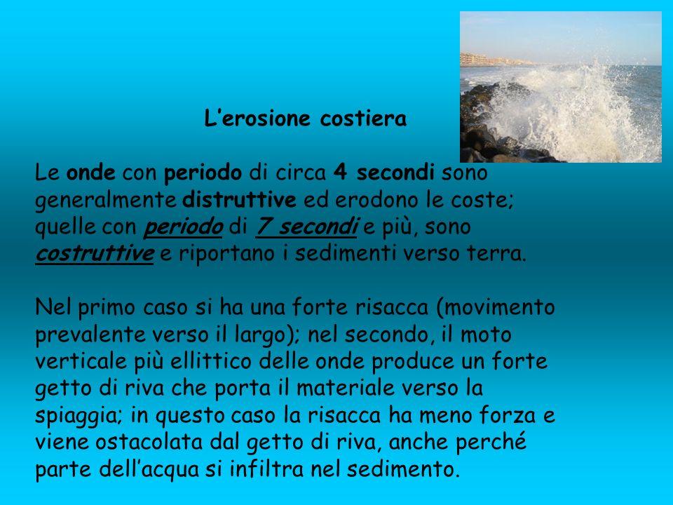 Lerosione costiera Le onde con periodo di circa 4 secondi sono generalmente distruttive ed erodono le coste; quelle con periodo di 7 secondi e più, so