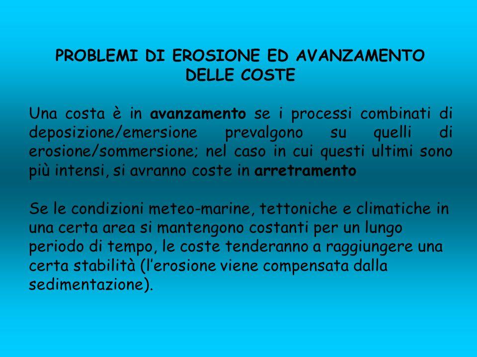 PROBLEMI DI EROSIONE ED AVANZAMENTO DELLE COSTE Una costa è in avanzamento se i processi combinati di deposizione/emersione prevalgono su quelli di er