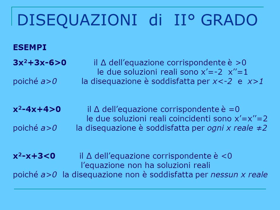 DISEQUAZIONI di II° GRADO ESEMPI 3x 2 +3x-6>0 il Δ dellequazione corrispondente è >0 le due soluzioni reali sono x=-2 x=1 poiché a>0 la disequazione è