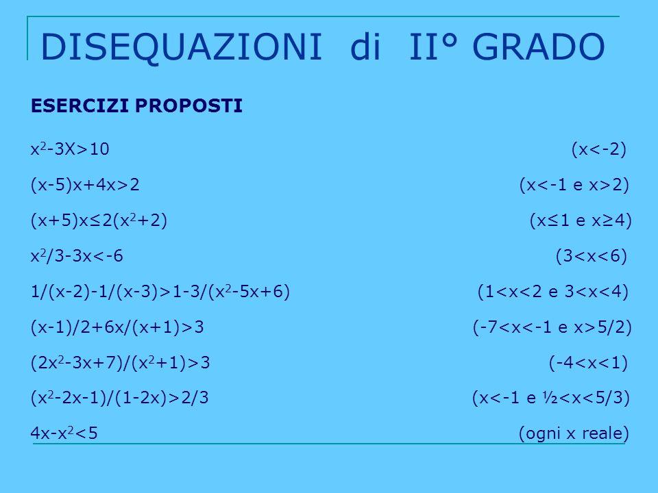 DISEQUAZIONI di II° GRADO ESERCIZI PROPOSTI x 2 -3X>10 (x<-2) (x-5)x+4x>2 (x 2) (x+5)x2(x 2 +2) (x1 e x4) x 2 /3-3x<-6 (3<x<6) 1/(x-2)-1/(x-3)>1-3/(x