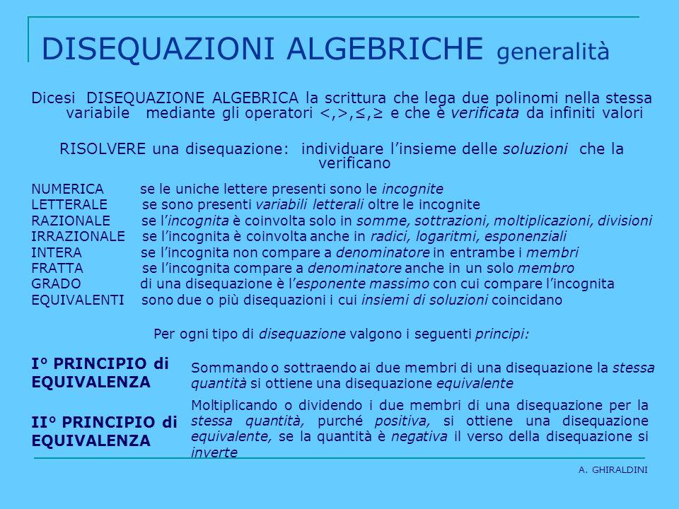 DISEQUAZIONI ALGEBRICHE generalità Dicesi DISEQUAZIONE ALGEBRICA la scrittura che lega due polinomi nella stessa variabile mediante gli operatori,, e