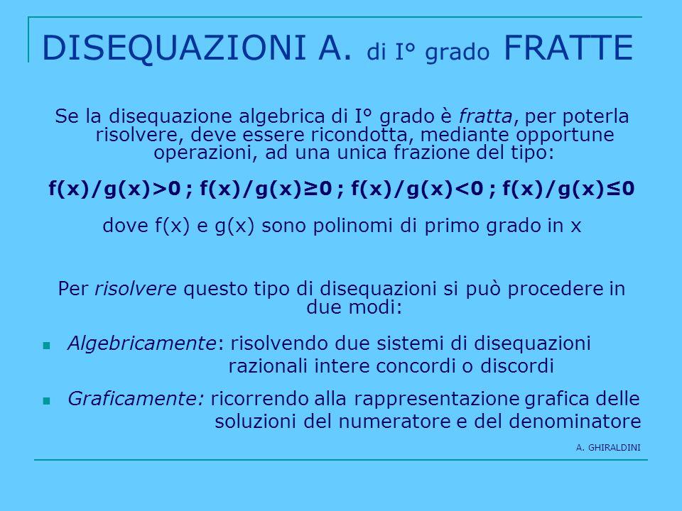 DISEQUAZIONI A. di I° grado FRATTE Se la disequazione algebrica di I° grado è fratta, per poterla risolvere, deve essere ricondotta, mediante opportun