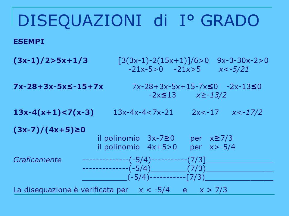 DISEQUAZIONI di I° GRADO ESEMPI (3x-1)/2>5x+1/3 [3(3x-1)-2(15x+1)]/6>0 9x-3-30x-2>0 -21x-5>0 -21x>5 x<-5/21 7x-28+3x-5x-15+7x 7x-28+3x-5x+15-7x0 -2x-1