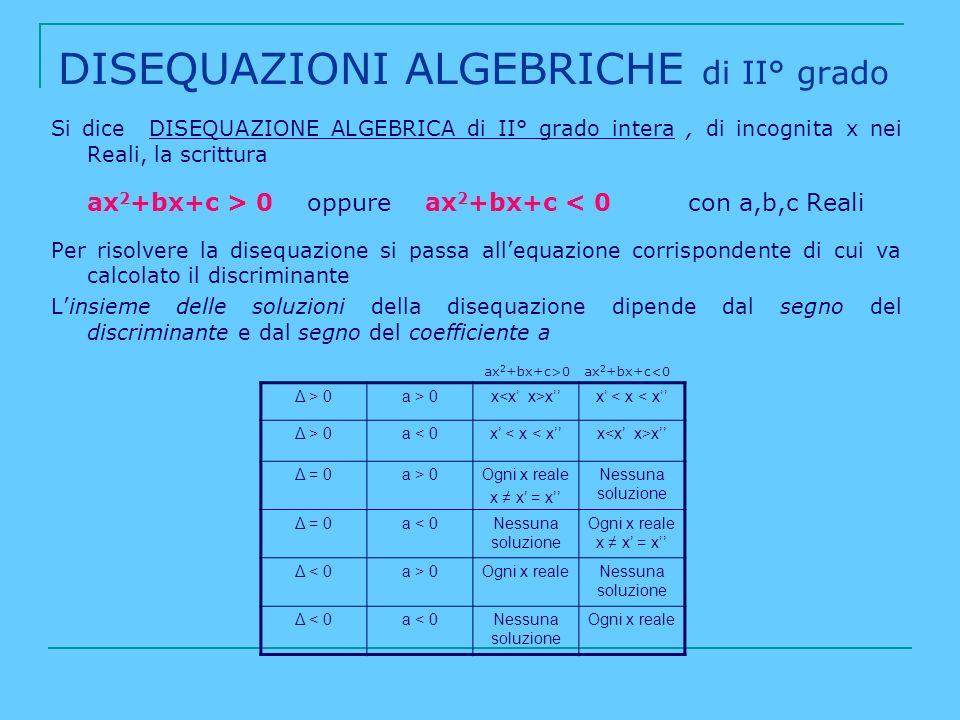 DISEQUAZIONI ALGEBRICHE di II° grado Si dice DISEQUAZIONE ALGEBRICA di II° grado intera, di incognita x nei Reali, la scrittura ax 2 +bx+c > 0 oppure