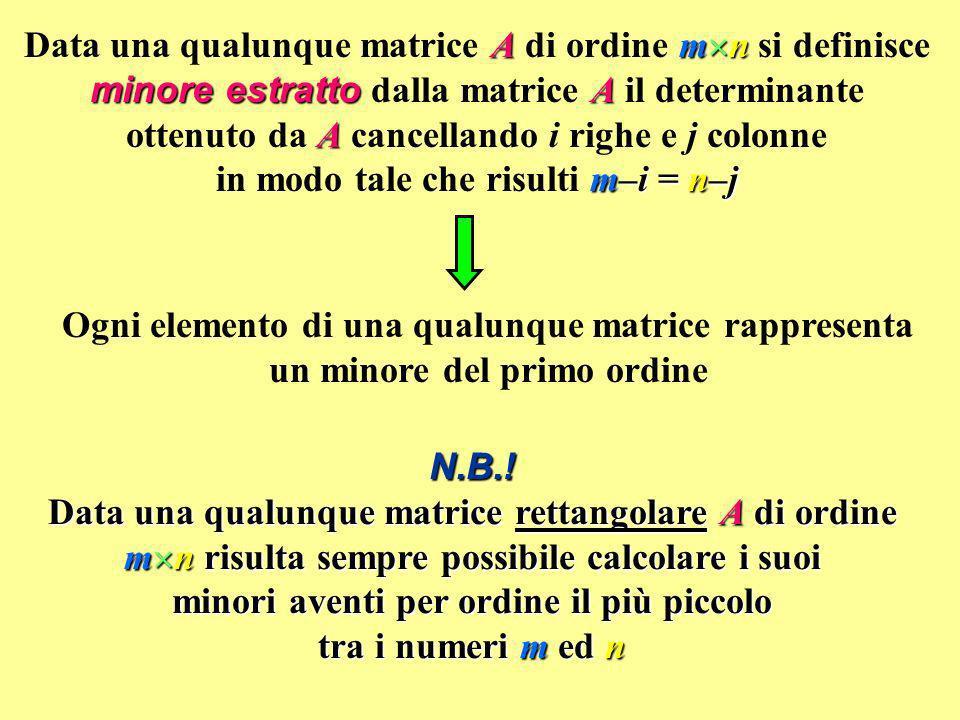 Am n minore estratto A A m–i = n–j Data una qualunque matrice A di ordine m n si definisce minore estratto dalla matrice A il determinante ottenuto da