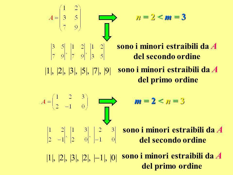 sono i minori estraibili da A del secondo ordine n = 2 < m = 3 sono i minori estraibili da A del primo ordine |1|, |2|, |3|, |5|, |7|, |9| m = 2 < n =