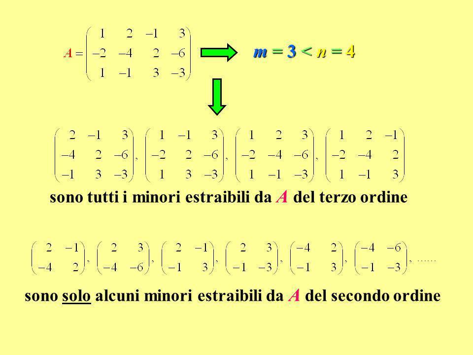 m = 3 < n = 4 sono tutti i minori estraibili da A del terzo ordine sono solo alcuni minori estraibili da A del secondo ordine