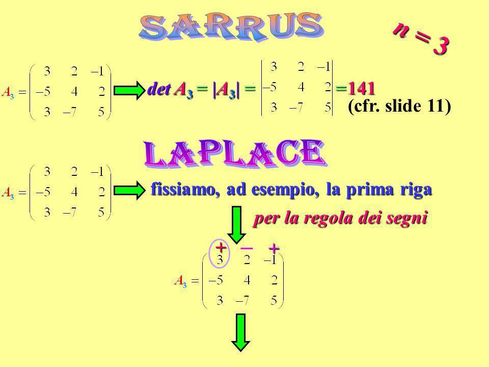 n = 3 = det A 3 = |A 3 | = 141 (cfr. slide 11) fissiamo, ad esempio, la prima riga per la regola dei segni + +