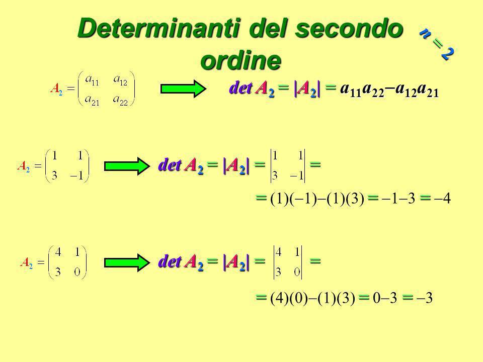 Determinanti del secondo ordine det A 2 = |A 2 | = a 11 a 22 a 12 a 21 det A 2 = |A 2 | = === = (1)( 1) (1)(3) = 1 3 = 4 = det A 2 = |A 2 | = === = (4