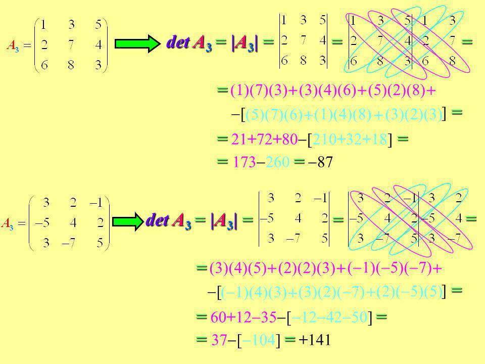 (1)(7)(3) det A 3 = |A 3 | = = = == = = = 21+72+80 [210+32+18] = = 173 260 = 87 + (3)(4)(6) + (5)(2)(8) + (5)(7)(6) [ + (1)(4)(8) + (3)(2)(3) = ] = =