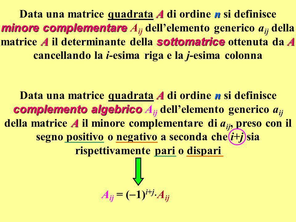 è il minore complementare di a 11 =1 = (21 32) = 11 A 11 = è il minore complementare di a 12 =3 = (6 24) = 18 A 12 = è il minore complementare di a 13 =5 =(16 42)= 26 A 13 =