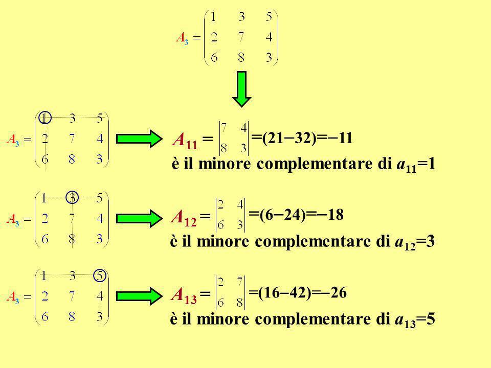 è il minore complementare di a 21 =2 = (9 40) = 31 A 21 = è il minore complementare di a 22 =7 = (3 30) = 27 A 22 = è il minore complementare di a 23 =4 = (8 18) = 10 A 23 = è il minore complementare di a 31 =6 = (12 35) = 23 A 31 = è il minore complementare di a 32 =8 = (4 10) = 6 A 32 = è il minore complementare di a 33 =3 = (7 6) =+ 1 A 33 =