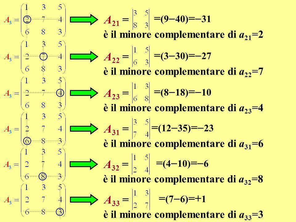 è il complemento algebrico di a 11 =1 +(21 32)= 11 A 11 = ( 1) i+j A ij = ( 1) 1+1 A 11 = è il complemento algebrico di a 12 =3 (6 24)= + 18 A 12 = ( 1) i+j A ij = ( 1) 1+2 A 12 = è il complemento algebrico di a 13 =5 +(16 42)= 26 A 13 = ( 1) i+j A ij = ( 1) 1+3 A 13 =
