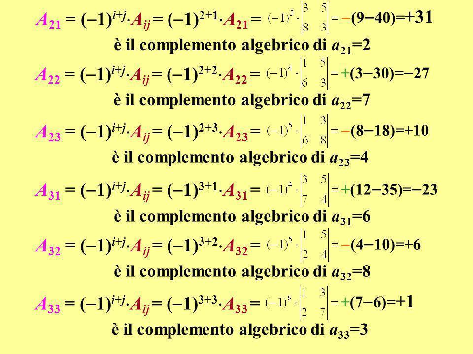 è il complemento algebrico di a 21 =2 (9 40)= +31 A 21 = ( 1) i+j A ij = ( 1) 2+1 A 21 = è il complemento algebrico di a 22 =7 +(3 30)= 27 A 22 = ( 1)