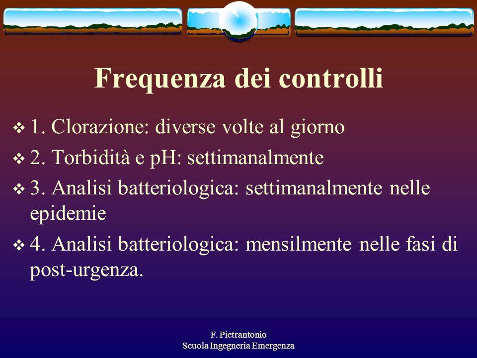 F. Pietrantonio Scuola Ingegneria Emergenza Frequenza dei controlli 1. Clorazione: diverse volte al giorno 2. Torbidità e pH: settimanalmente 3. Anali