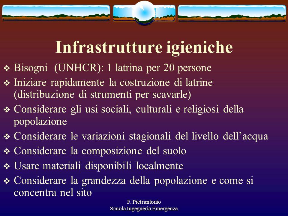 F. Pietrantonio Scuola Ingegneria Emergenza Infrastrutture igieniche Bisogni (UNHCR): 1 latrina per 20 persone Iniziare rapidamente la costruzione di