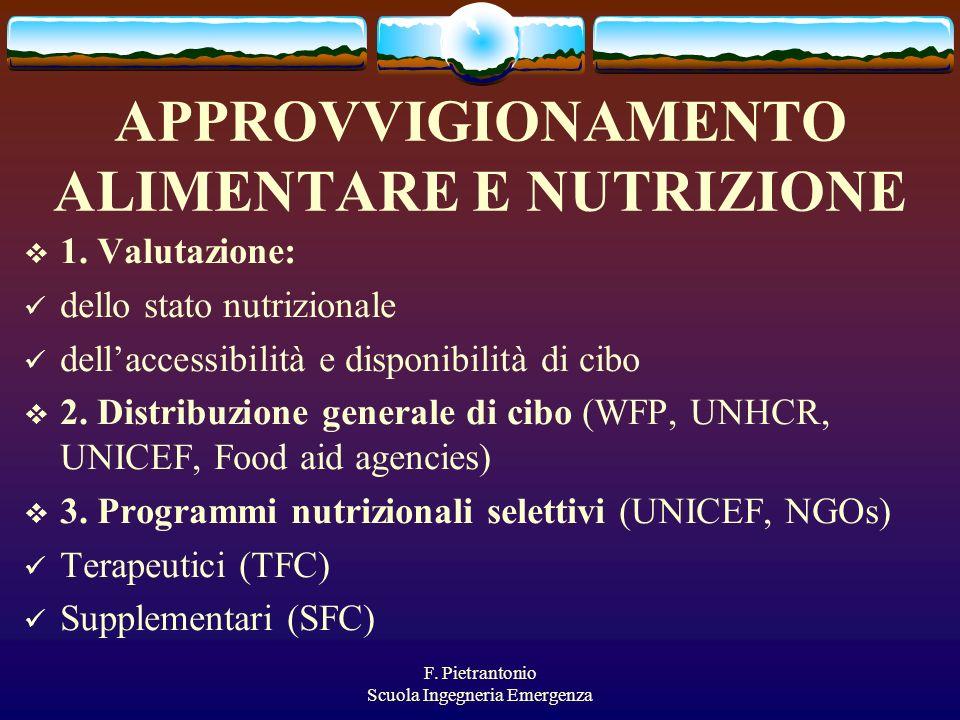 F. Pietrantonio Scuola Ingegneria Emergenza APPROVVIGIONAMENTO ALIMENTARE E NUTRIZIONE 1. Valutazione: dello stato nutrizionale dellaccessibilità e di