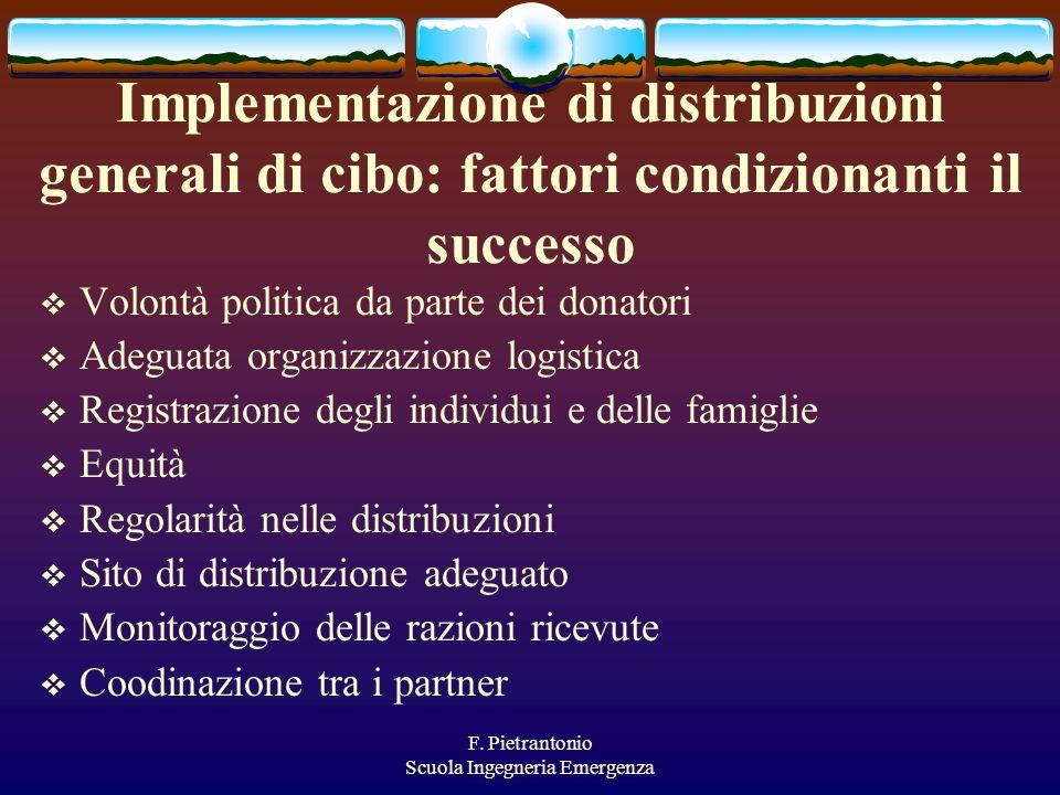 F. Pietrantonio Scuola Ingegneria Emergenza Implementazione di distribuzioni generali di cibo: fattori condizionanti il successo Volontà politica da p