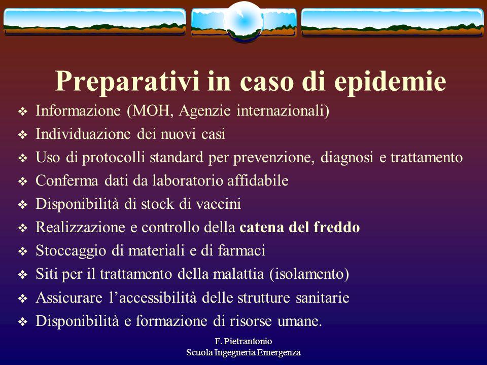 F. Pietrantonio Scuola Ingegneria Emergenza Preparativi in caso di epidemie Informazione (MOH, Agenzie internazionali) Individuazione dei nuovi casi U