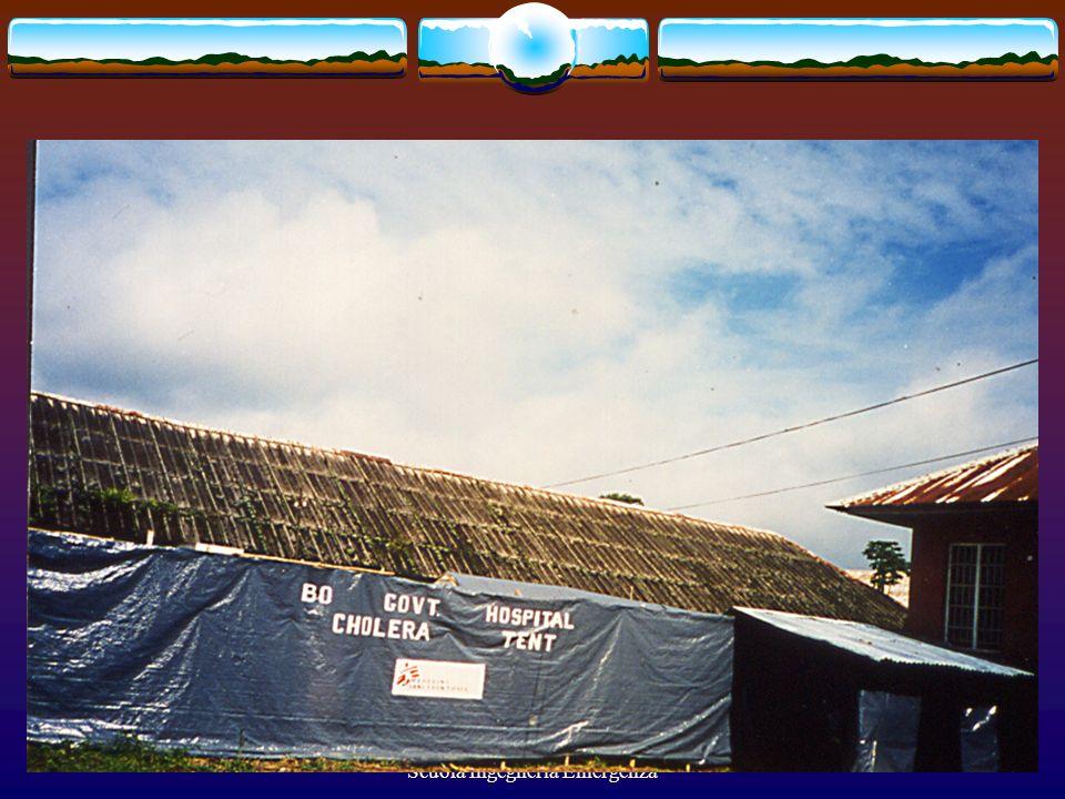 Scelta del sito di soluzioni abitative temporanee: fattori principali Accesso allacqua Spazio sufficiente Drenaggio naturale Sicurezza fisica e politica Accesso alle vie di comunicazione Accesso al cibo Possibilità di ritorno alle proprie abitazioni Proprietà della terra Potenzialità per il futuro ampliamento