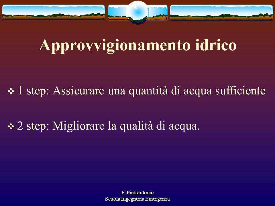 F. Pietrantonio Scuola Ingegneria Emergenza Approvvigionamento idrico 1 step: Assicurare una quantità di acqua sufficiente 2 step: Migliorare la quali