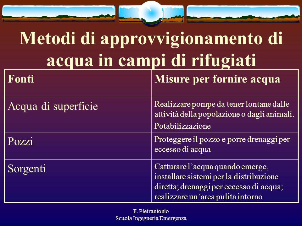 F.Pietrantonio Scuola Ingegneria Emergenza Approvvigionamento idrico: 2.