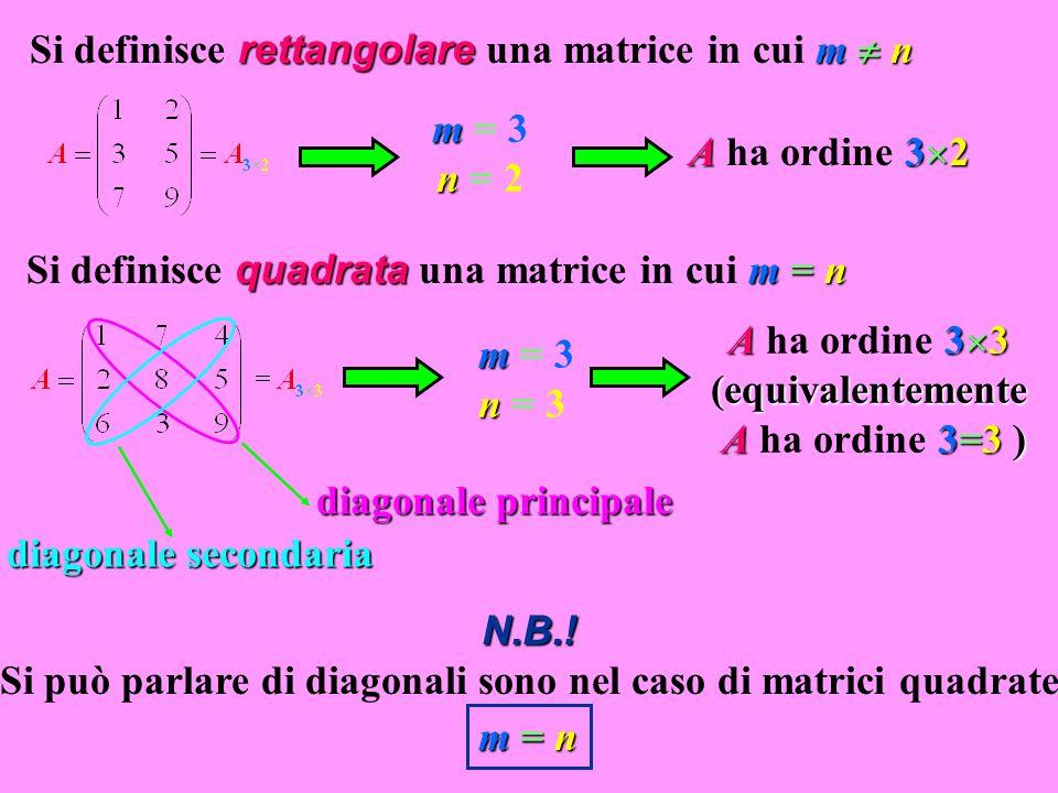 rettangolare m n Si definisce rettangolare una matrice in cui m n quadrata m = n Si definisce quadrata una matrice in cui m = n mnm = 3n = 3mnm = 3n = 3 mnm = 3n = 2mnm = 3n = 2 A3 2 A ha ordine 3 2 A3 3 (equivalentemente A3=3 ) A ha ordine 3 3 (equivalentemente A ha ordine 3=3 ) diagonale principale diagonale secondaria N.B..