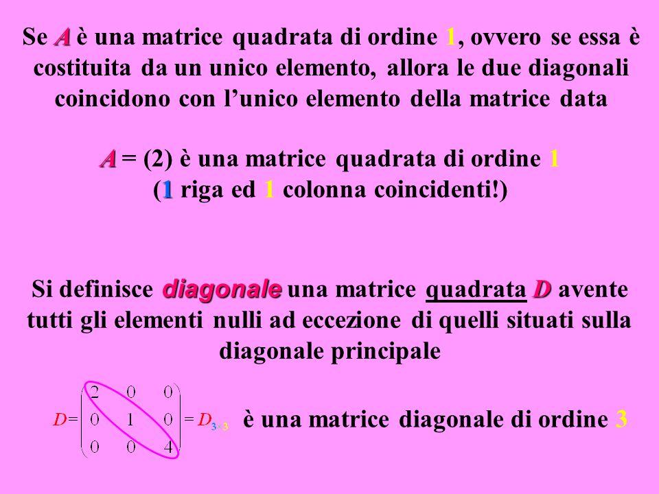diagonale D Si definisce diagonale una matrice quadrata D avente tutti gli elementi nulli ad eccezione di quelli situati sulla diagonale principale è una matrice diagonale di ordine 3 A Se A è una matrice quadrata di ordine 1, ovvero se essa è costituita da un unico elemento, allora le due diagonali coincidono con lunico elemento della matrice data A 1 A = (2) è una matrice quadrata di ordine 1 (1 riga ed 1 colonna coincidenti!)