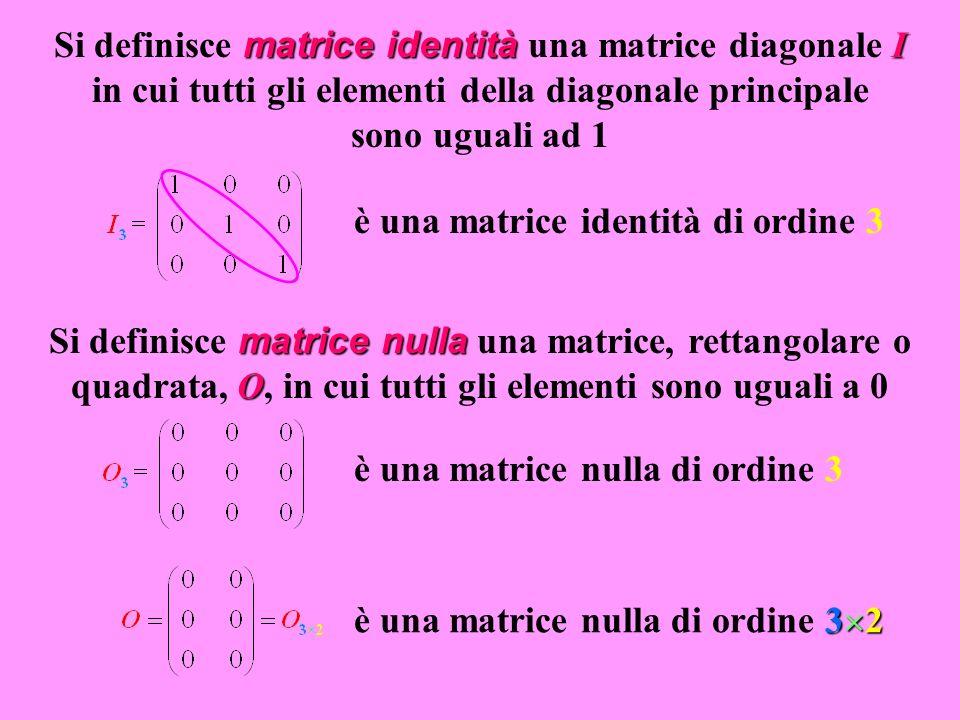 matrice identità I Si definisce matrice identità una matrice diagonale I in cui tutti gli elementi della diagonale principale sono uguali ad 1 è una matrice identità di ordine 3 matrice nulla O Si definisce matrice nulla una matrice, rettangolare o quadrata, O, in cui tutti gli elementi sono uguali a 0 è una matrice nulla di ordine 3 3 2 è una matrice nulla di ordine 3 2