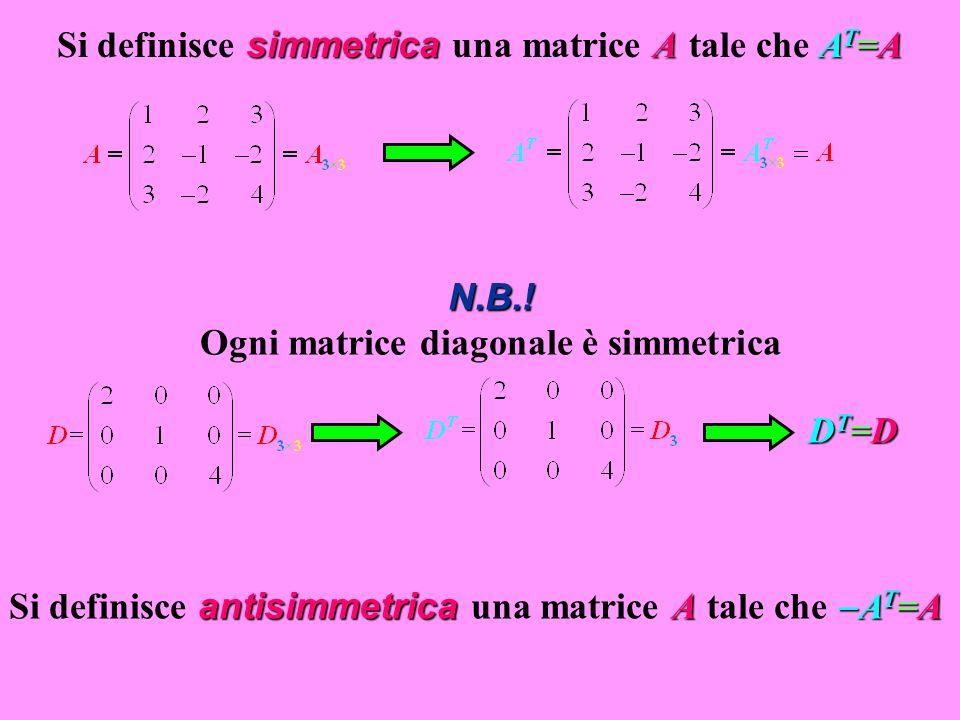 simmetrica A A T =A Si definisce simmetrica una matrice A tale che A T =A antisimmetrica A A T =A Si definisce antisimmetrica una matrice A tale che A T =A N.B..