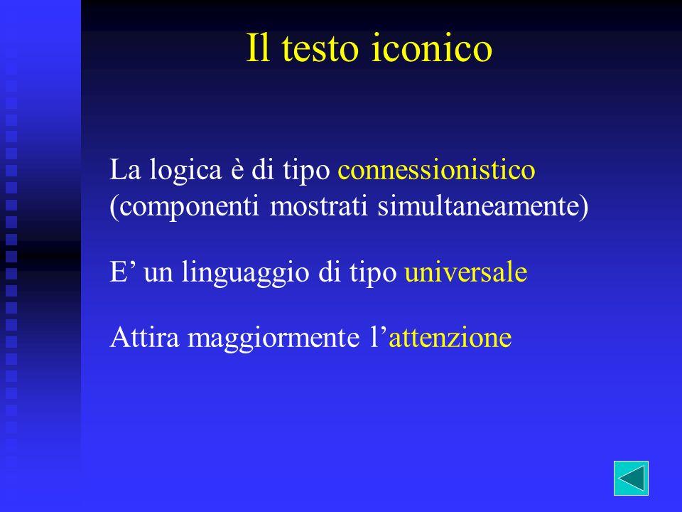 Il testo iconico La logica è di tipo connessionistico (componenti mostrati simultaneamente) E un linguaggio di tipo universale Attira maggiormente lat