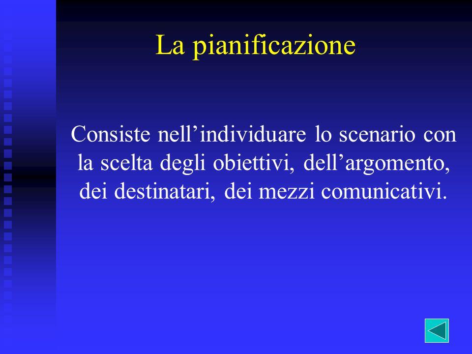 La pianificazione Consiste nellindividuare lo scenario con la scelta degli obiettivi, dellargomento, dei destinatari, dei mezzi comunicativi.