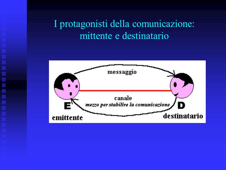 I protagonisti della comunicazione: mittente e destinatario