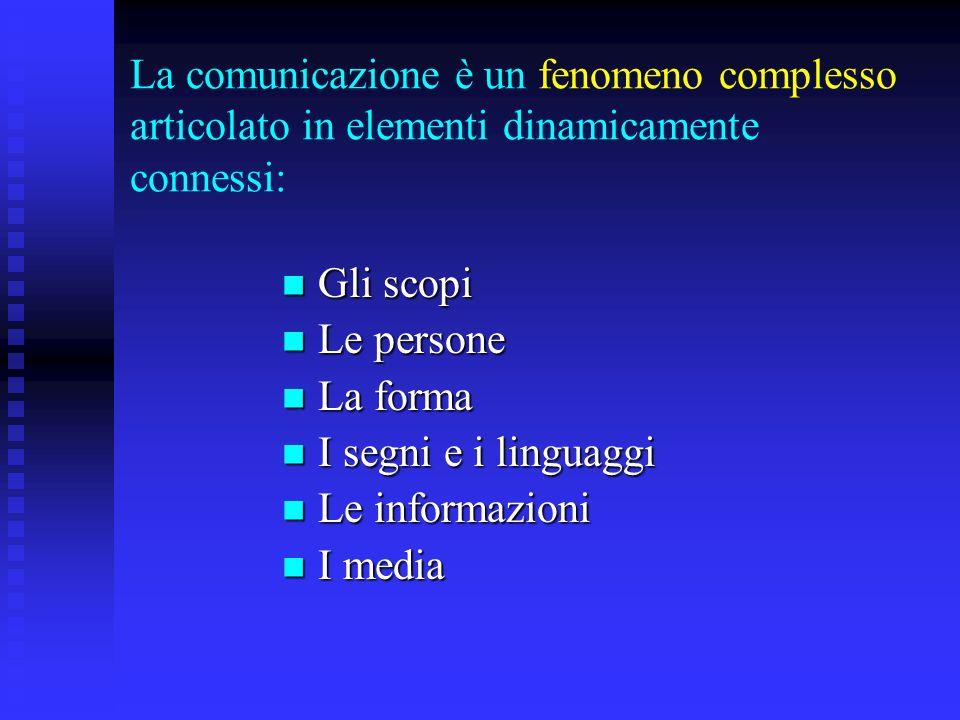 La comunicazione è un fenomeno complesso articolato in elementi dinamicamente connessi: Gli scopi Gli scopi Le persone Le persone La forma La forma I