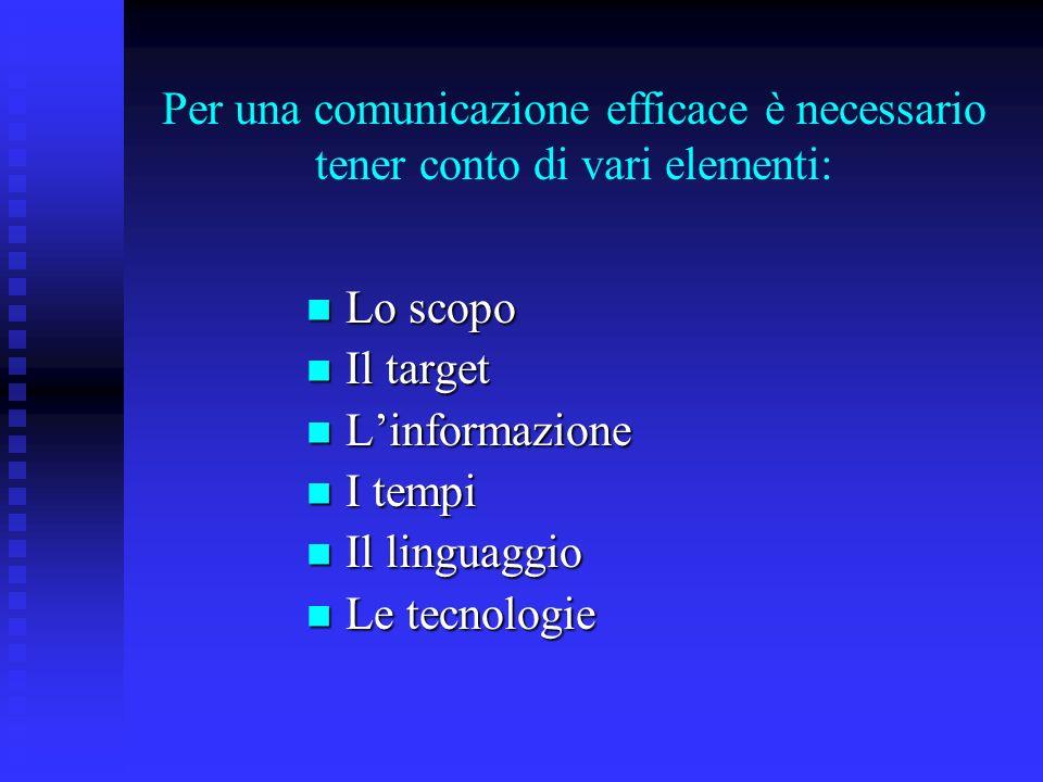 Per una comunicazione efficace è necessario tener conto di vari elementi: Lo scopo Lo scopo Il target Il target Linformazione Linformazione I tempi I
