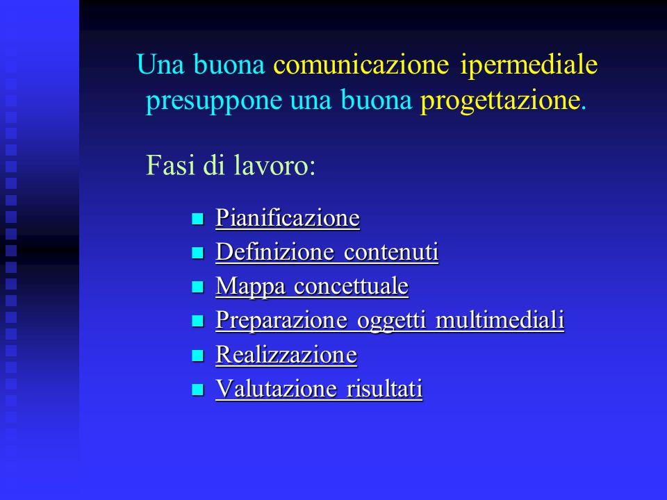 Una buona comunicazione ipermediale presuppone una buona progettazione. Fasi di lavoro: Pianificazione Pianificazione Pianificazione Definizione conte