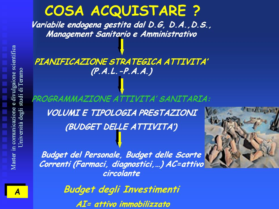 Master in comunicazione e divulgaione scientifica Università degli studi di Teramo COSA ACQUISTARE .
